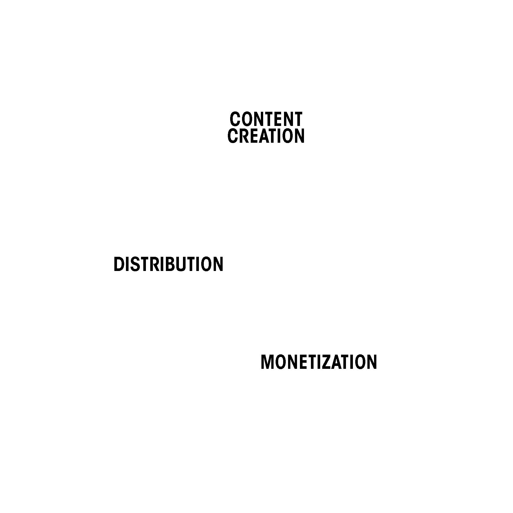 Venue Content Agency